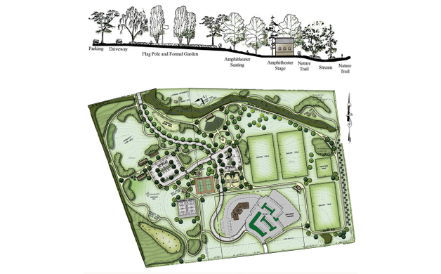 Next phase of progress on New Garden Township Park planned | Chester ...