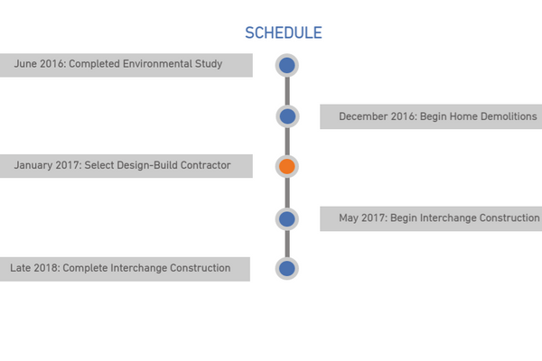 This is the timeline of UDOT's 11400 South and Bangerter Highway construction thus far. (UDOT)