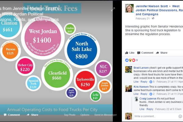 This published graphic was later shown to have incorrect information regarding West Jordan's food truck licensing fees. (Senator Deidre Henderson)