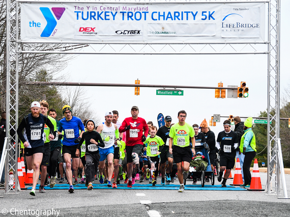 Turkey 20trot 20 y